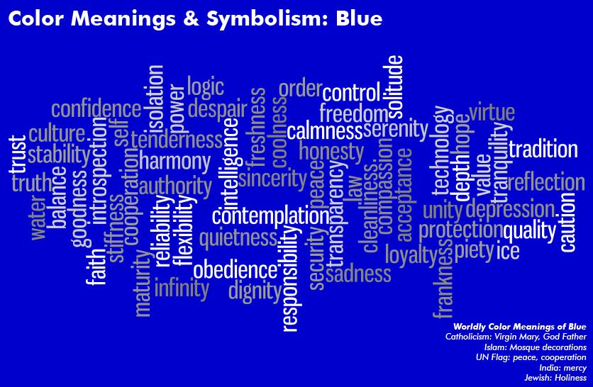 Color Meanings Symbolism Chart Blue Algarve Blog