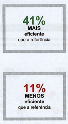 Energy Certificate Portugal Algarve Blog